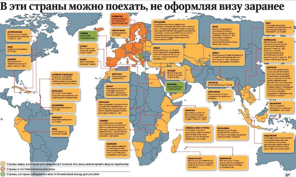 ТОП-10 безвизовых стран для россиян в 2020 году